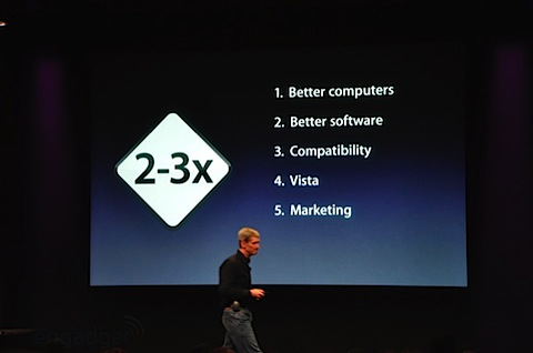 apple-laptop-event-007.jpg